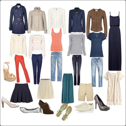 Базовый гардероб для девушки с фото