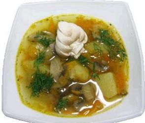 суп грибной из шампиньонов консервированных рецепт с фото
